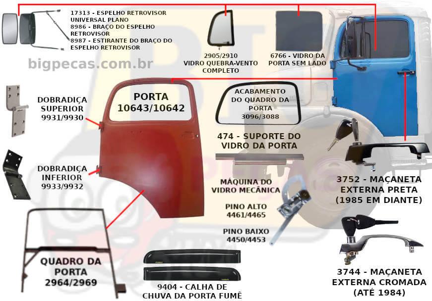 MERCEDES-BENZ 1113 - PORTA EXTERNA - (imagem meramente ilustrativa)